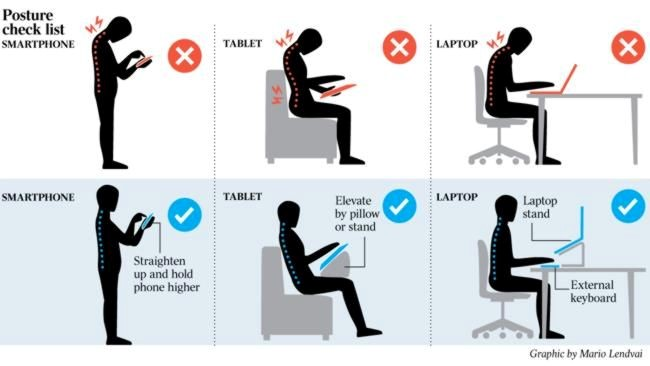 Posture with electronic devices